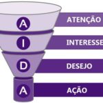 como aumentar as vendas no meu site - AIDA